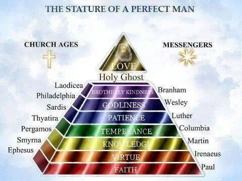 In cautarea unui om perfect